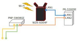 WZR-600HP 接続方法
