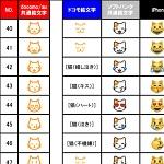 docomo/au共通絵文字