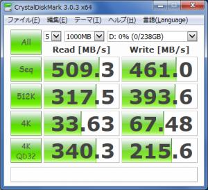 CrystalDiskMark_Sandisk_SDSSDHP-256G-G25AZ