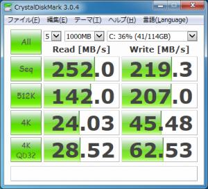 シーケンシャル読込252.0MB/s、シーケンシャル書込219.3MB/s