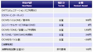 ocn-mobile-bill-201506