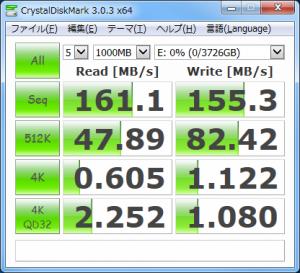 CDM3.0.3-x64-WD40EZRX
